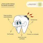 ¿Cómo puedes tratar los dientes sensibles?